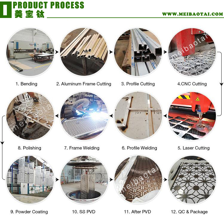screen_product_process